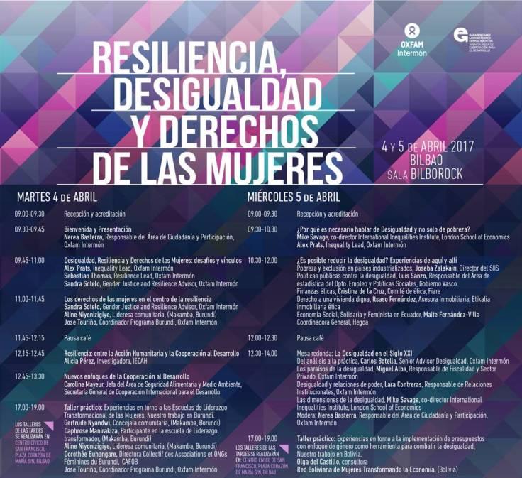 Resiliencia, Desigualdad